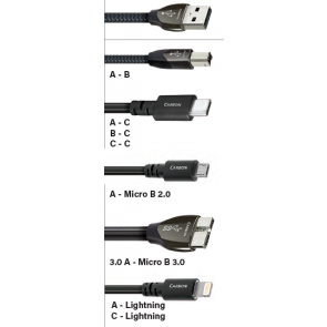 Audioquest Carbon USB Kabel